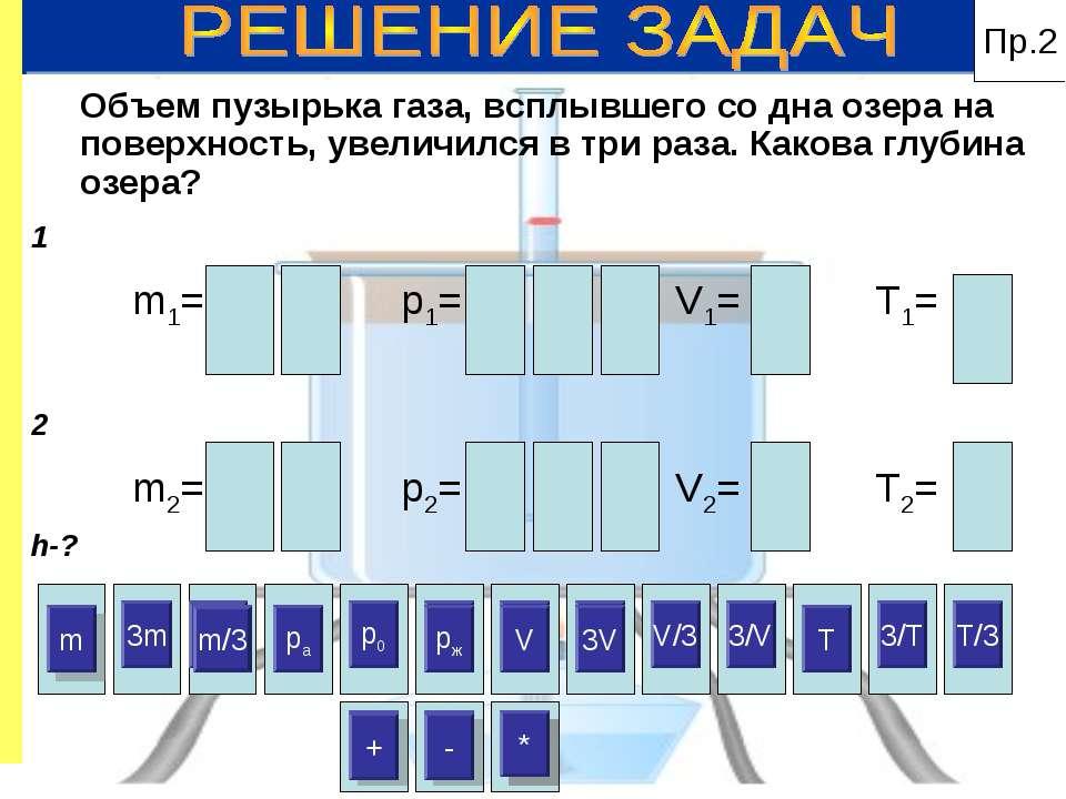 Пр.2 3m m/3 p0 pж V 3V V/3 3/V 3/T T/3 3m p0 V/3 3/V 3/T T/3 + * * m pa + pж ...