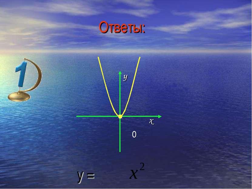 y x 0 y = Ответы: