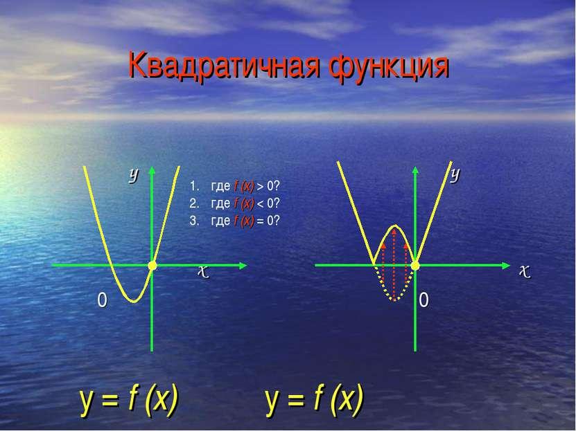 Квадратичная функция y x 0 y x 0 y = f (x) y = f (x) где f (x) > 0? где f (x)...