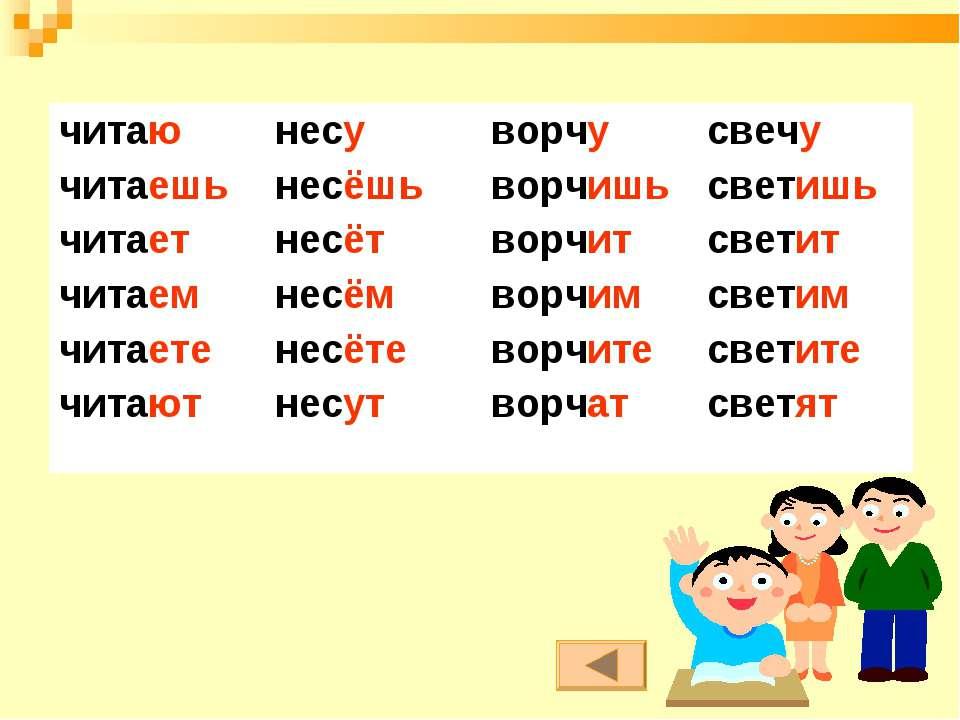4:55 глаголы - исключения - duration: 2:02