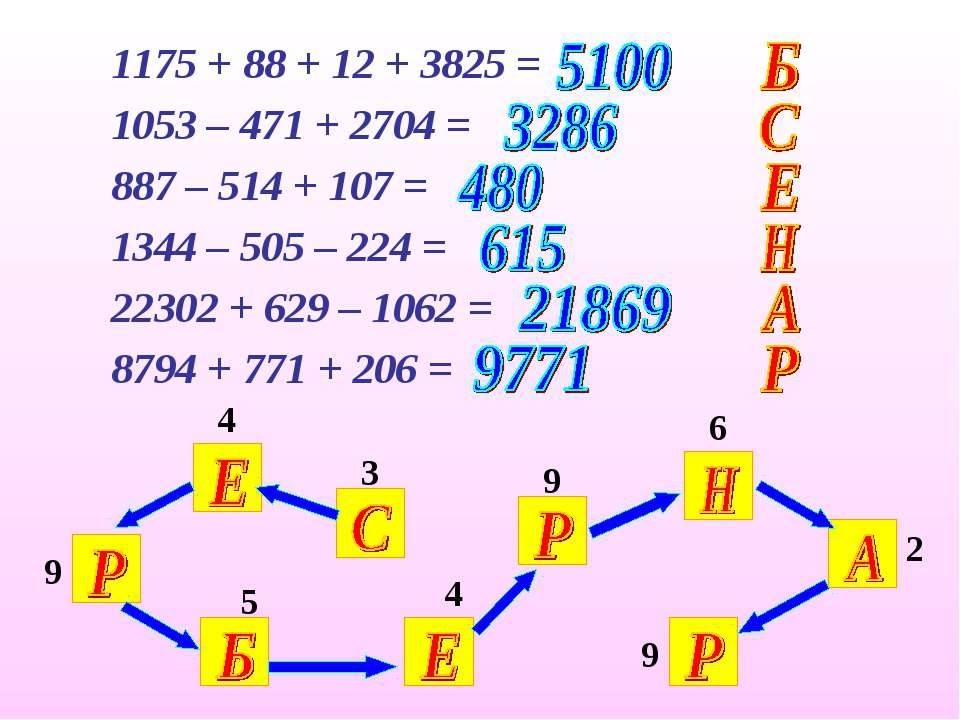 3 4 9 4 5 9 6 2 9 1175 + 88 + 12 + 3825 = 1053 – 471 + 2704 = 887 – 514 + 107...