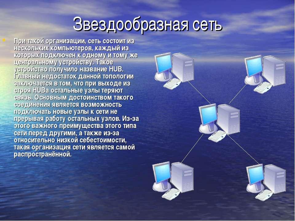 Звездообразная сеть При такой организации, сеть состоит из нескольких компьют...