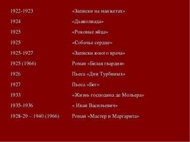 1922-1923 «Записки на манжетах» 1924 «Дьяволиада» 1925 «Роковые яйца» 1925 «С...