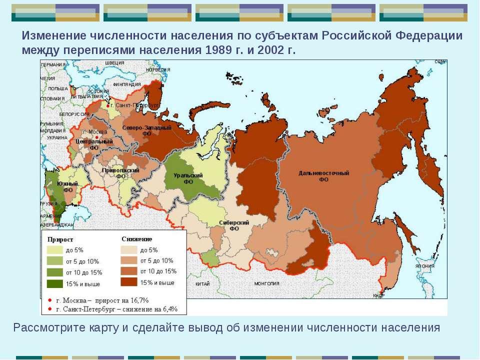 Изменение численности населения по субъектам РоссийскойФедерации между переп...