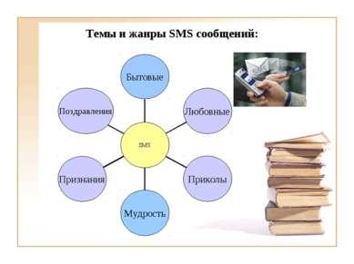 Темы и жанры SMS сообщений: