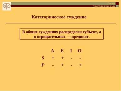 Категорическое суждение Логика Суждение и его виды В общих суждениях распреде...