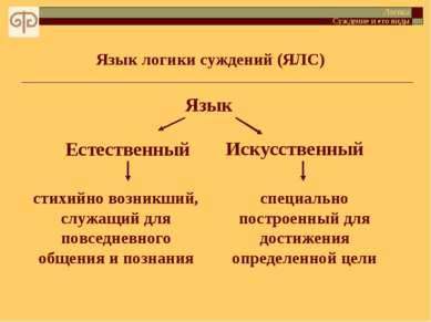 Язык логики суждений (ЯЛС) Логика Суждение и его виды Искусственный Язык Есте...