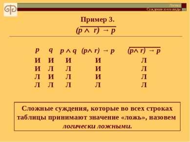 Пример 3. (p r) → p Логика Суждение и его виды Сложные суждения, которые во в...