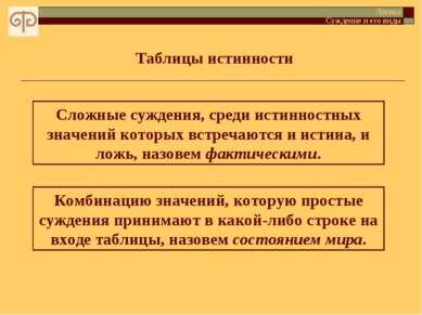 Таблицы истинности Логика Суждение и его виды Сложные суждения, среди истинно...