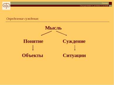Логика Определение и деление понятий Объекты Ситуации Мысль Понятие Суждение ...
