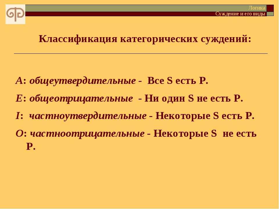Классификация категорических суждений: Логика Суждение и его виды A: общеутве...