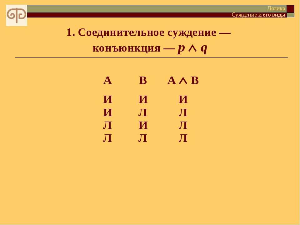 Соединительное суждение — конъюнкция — p q Логика Суждение и его виды А В А В...