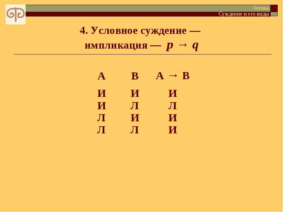 4. Условное суждение — импликация — p → q Логика Суждение и его виды А В А → ...