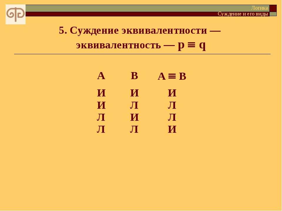 5. Суждение эквивалентности — эквивалентность — p q Логика Суждение и его вид...