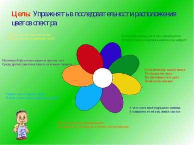 Цель: Упражнять в последовательности расположения цветов спектра А этот цвет ...