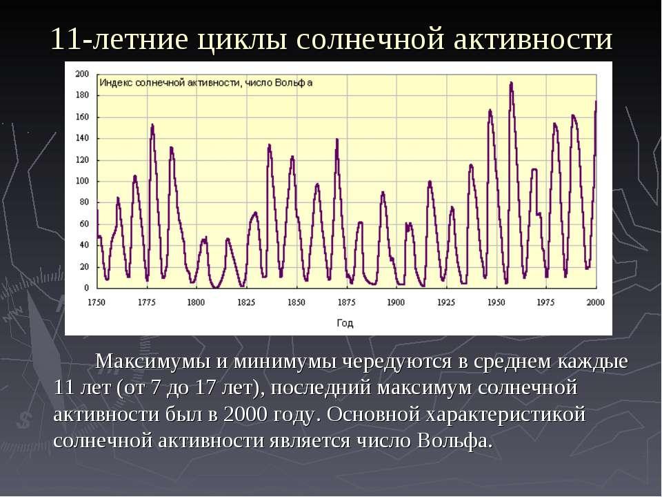 11-летние циклы солнечной активности Максимумы и минимумы чередуются в средне...