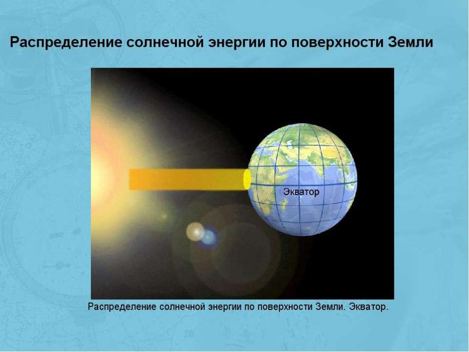 Почему солнце-главнейший источник энергии на земле
