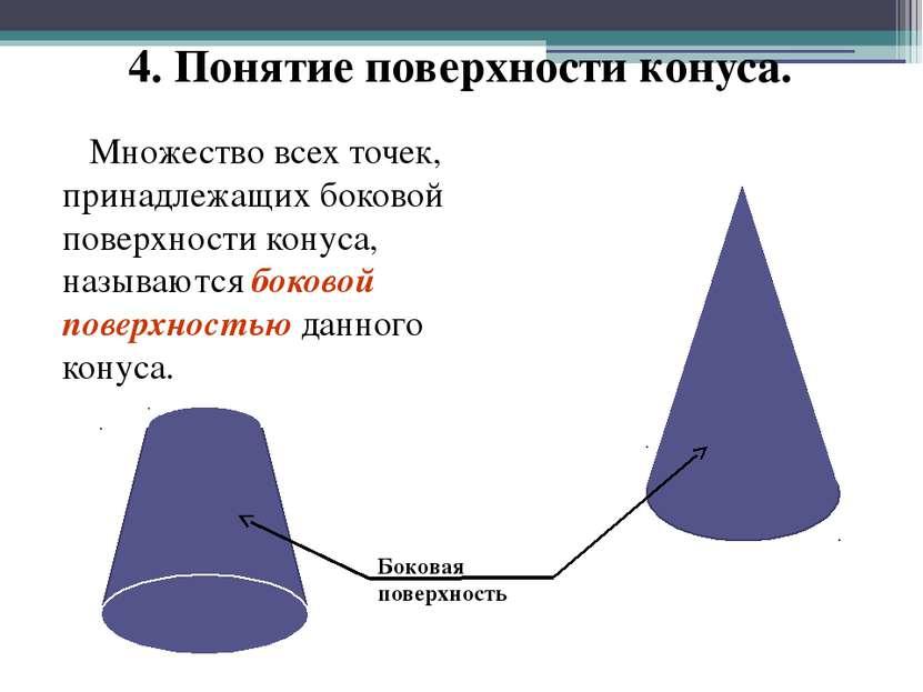 Размышляем Подумай и зарисуй, что будет, если валики будут такой формы