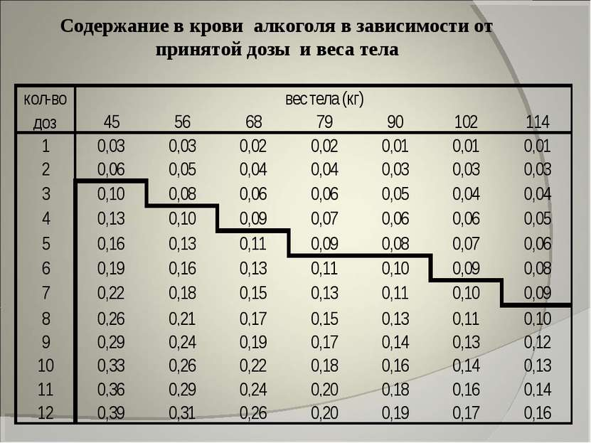 Портативные газоанализаторы мгл-19 (сводная таблица)