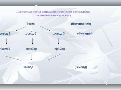 Тезис (Вступление) довод 1 довод 2 довод 3 (Функция) пример пример пример выв...