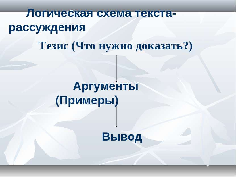 Логическая схема текста-рассуждения Аргументы (Примеры) Вывод Тезис (Что нужн...