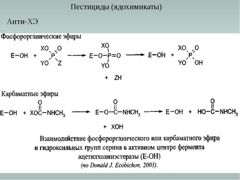 Пестициды (ядохимикаты) Анти-ХЭ