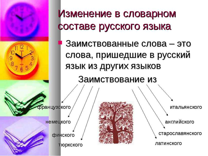 Изменение в словарном составе русского языка Заимствованные слова – это слова...