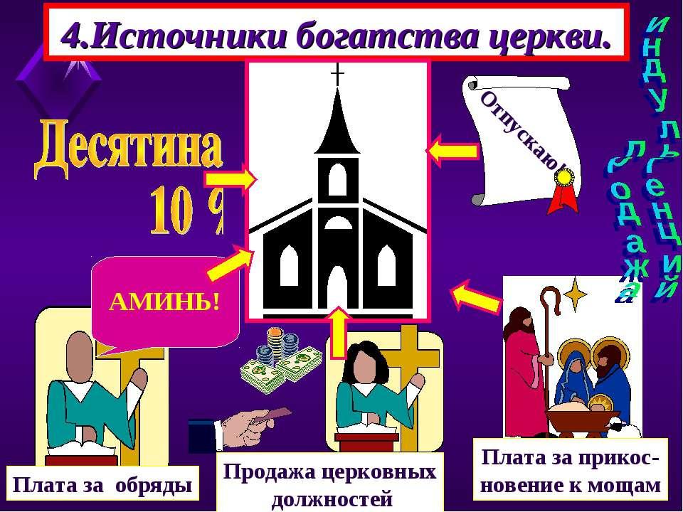 4.Источники богатства церкви.