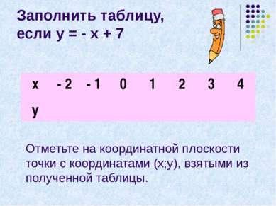 ДОМА: Стр. 120 №521; №526