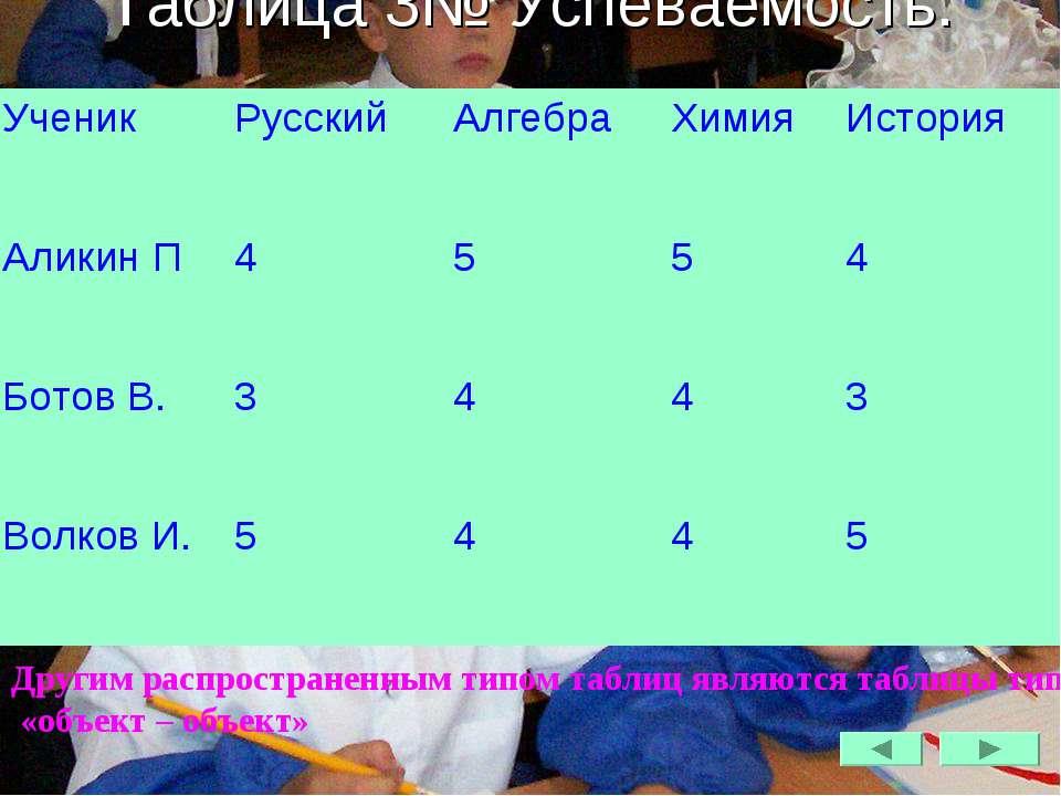 Таблица 3№ Успеваемость. Другим распространенным типом таблиц являются таблиц...
