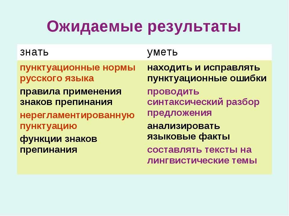 Ожидаемые результаты знать уметь пунктуационные нормы русского языка правила ...