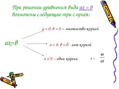 ах=в а = 0 – один корень а = 0, в = 0 - нет корней а = 0, в = 0 – множество к...