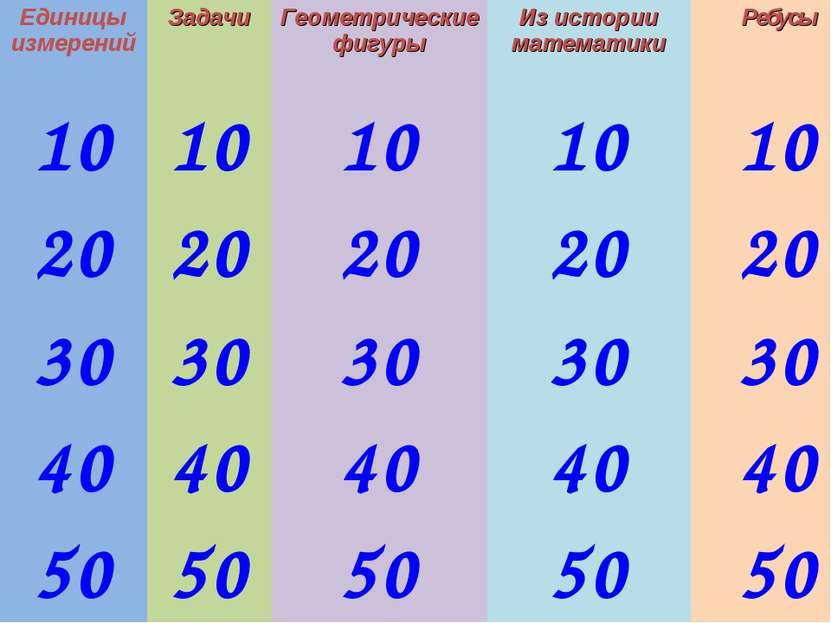 Единицы измерений Задачи Геометрические фигуры Из истории математики Ребусы 1...