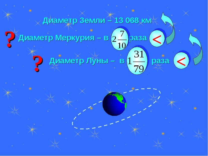 Диаметр Земли – 13 068 км