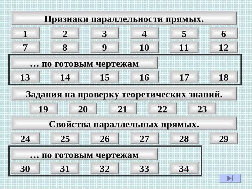 8 9 10 11 12 14 15 16 17 18 20 21 22 23 24 26 1 2 3 4 5 6 13 19 25 7 Признаки...