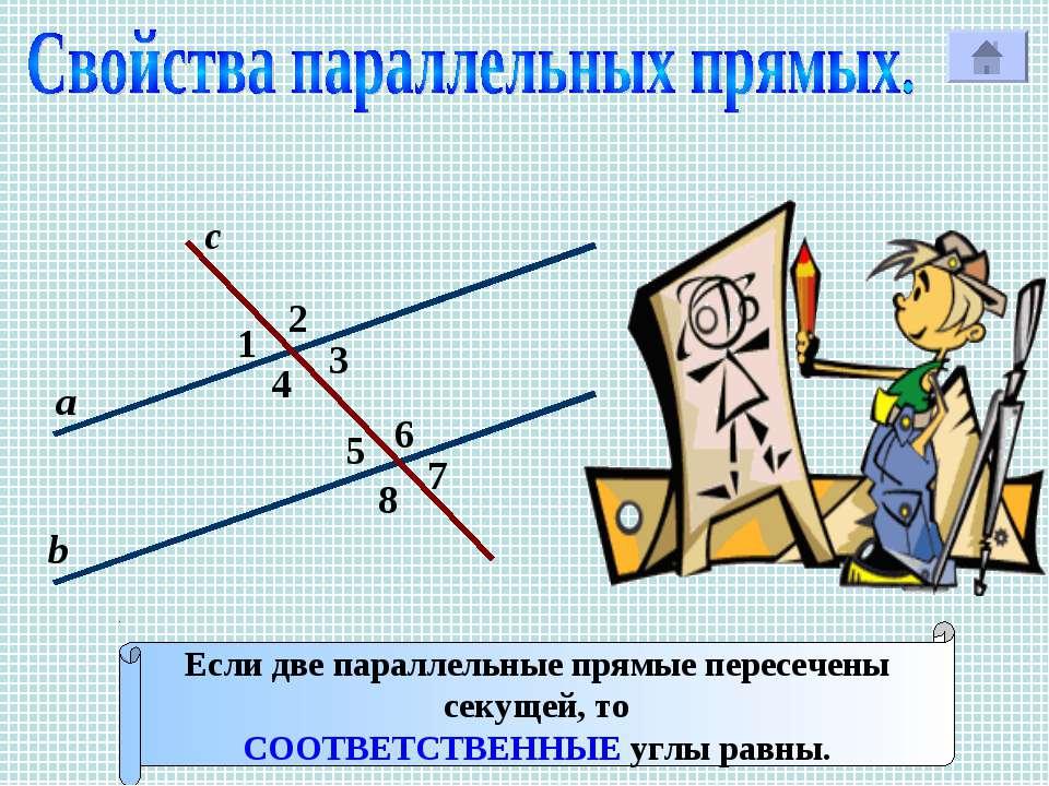 2 1 4 с Р 7 3 8 6 5 а b Если две параллельные прямые пересечены секущей, то С...