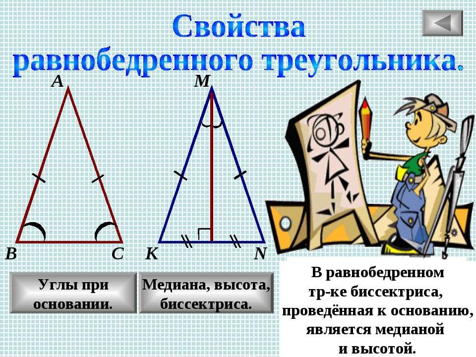 А М В К С N Углы при основании. Медиана, высота, биссектриса. В равнобедренно...