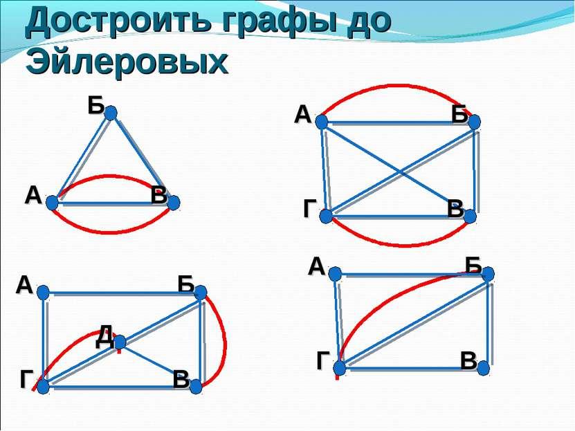 Достроить графы до Эйлеровых