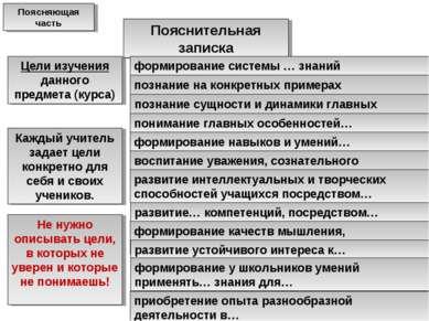 Пояснительная записка Цели изучения данного предмета (курса) Поясняющая часть...