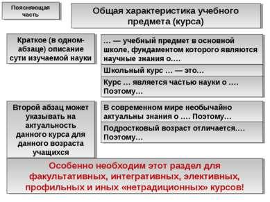 Общая характеристика учебного предмета (курса) Краткое (в одном-абзаце) описа...