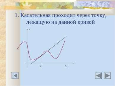 1. Касательная проходит через точку, лежащую на данной кривой У . х0 Х