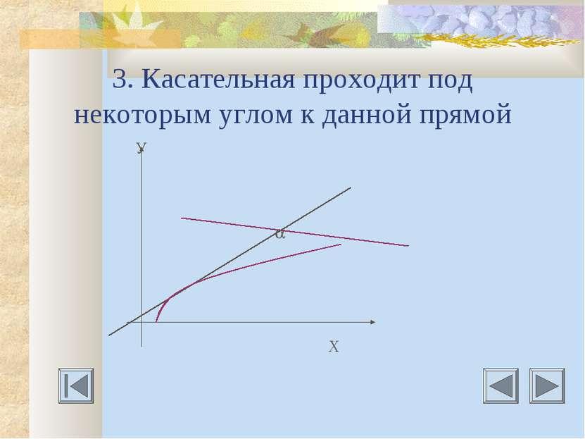 3. Касательная проходит под некоторым углом к данной прямой У Х