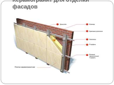 Керамогранит для отделки фасадов