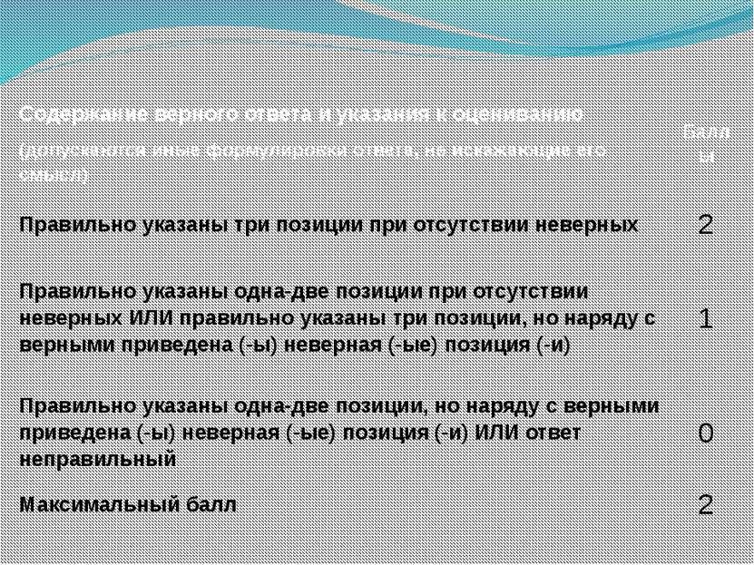 Содержание верного ответа и указания коцениванию (допускаются иные формулиров...