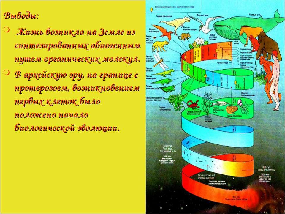 Выводы: Жизнь возникла на Земле из синтезированных абиогенным путем органиче...