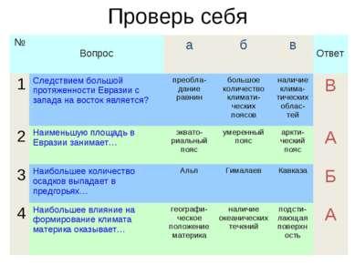 Проверь себя № Вопрос а б в Ответ 1 Следствием большой протяженности Евразии ...