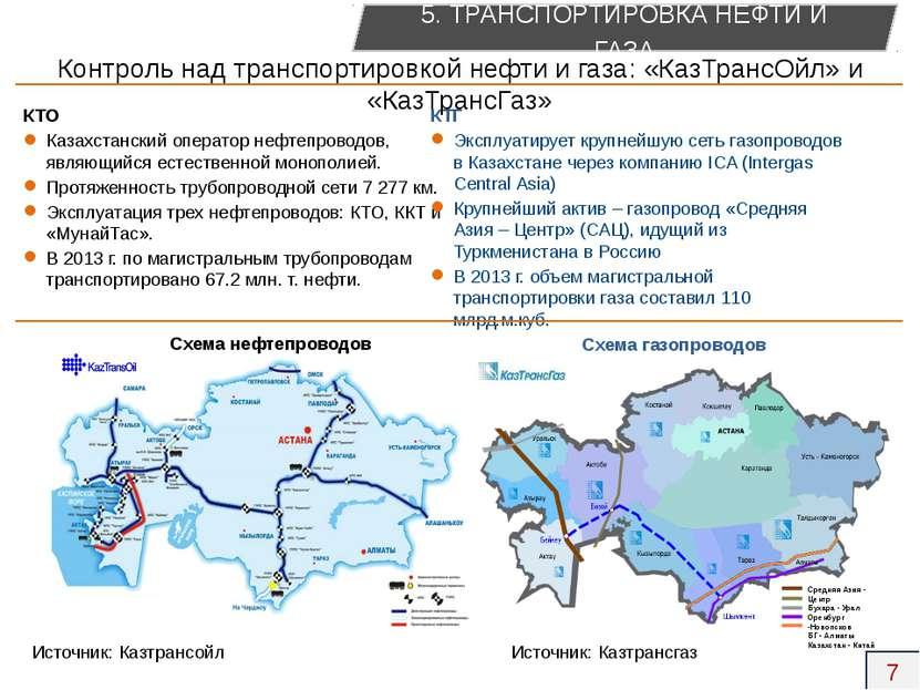 Схема нефтепроводов 5. ТРАНСПОРТИРОВКА НЕФТИ И ГАЗА Контроль над транспортиро...