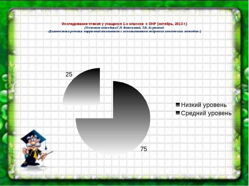 Исследование чтения у учащихся 1-х классов с ОНР (октябрь, 2013 г.) (Тестовая...