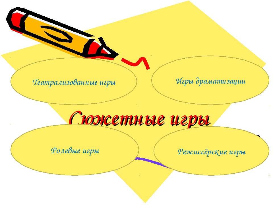 Сюжетные игры Ролевые игры Режиссёрские игры Театрализованные игры Игры драма...