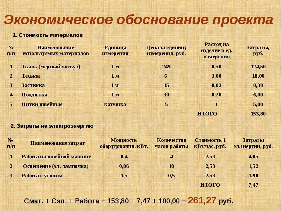 Экономическое обоснование проекта 1. Стоимость материалов 2. Затраты на элект...